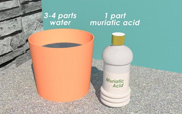 Acid Wash Concrete - wikiHow