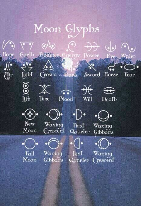 Moon Glyphs..#bookofshadows #bookofsecrets #spells #whitemagic #magic #tarotCards #intuition