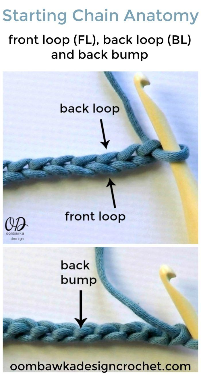Stitch Anatomy - The Starting Chain http://oombawkadesigncrochet.com/2016/09/stitch-anatomy-the-starting-chain.html