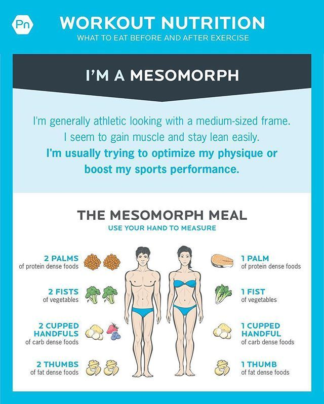 Repost From Precisionnutrition Mesomorph Body Type Friends It S Your Turn Nutrition Nutritioncoach Mesomorph Body Type Mesomorph Body Body Type Workout