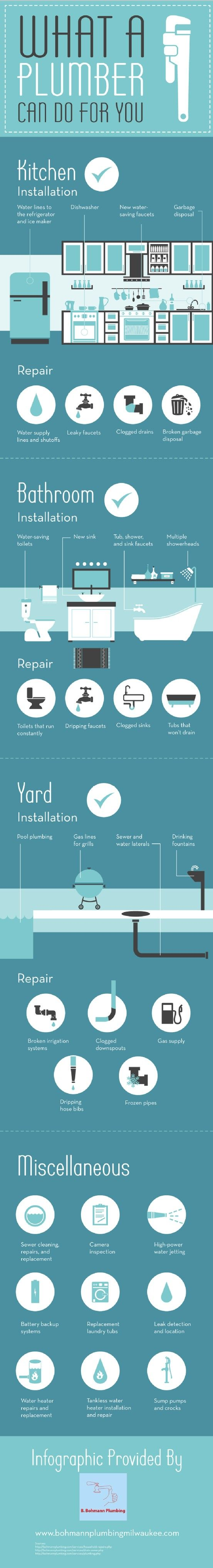 What can plumbers do? They can fix leaky faucets, clogged drains, and so much more! This infographic from a 24-hour plumber shows you all of the services a plumbing company has to offer.