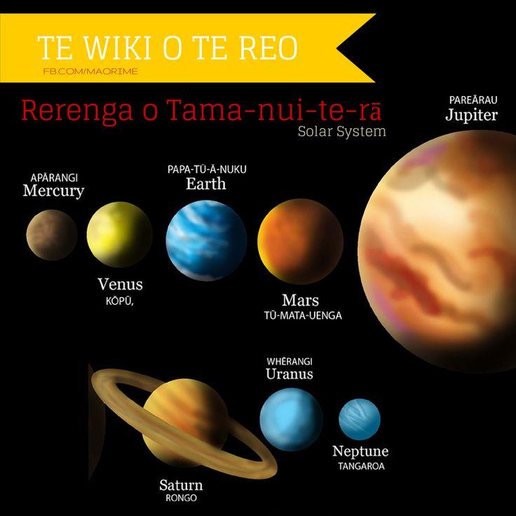 Planet names in Māori