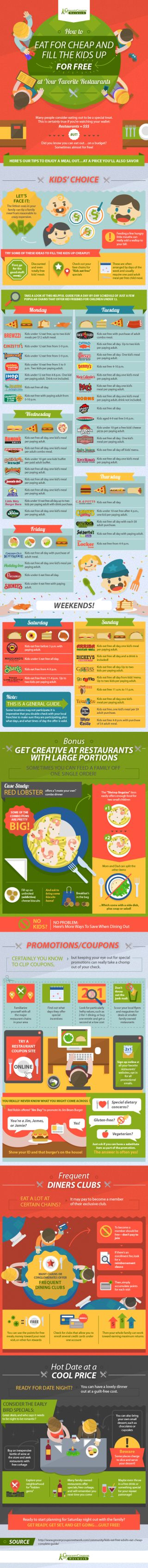 """Restaurants know that feeding kids for free brings in parents. Many restaurants have a """"kids eat free"""" night. This infographic tracks those ..."""