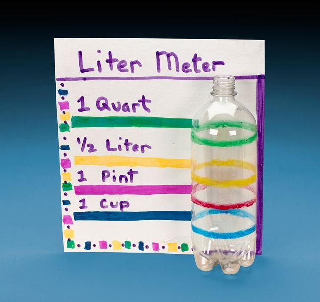How much is a liter? Make a mental switch to metric by pouring, measuring, and creating a handy chart to compare volumes. Go metric!
