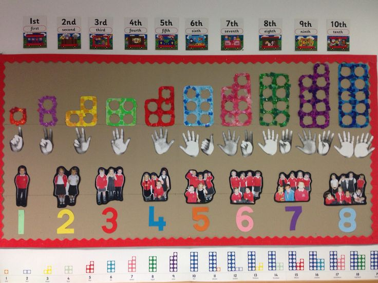 Numicon number display