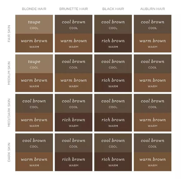 Figure out what eyebrow shade to use with this handy chart: | 10 Beginner Tips…