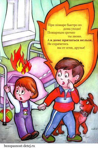 Пожарная безопасность картинки - правила поведения при пожаре
