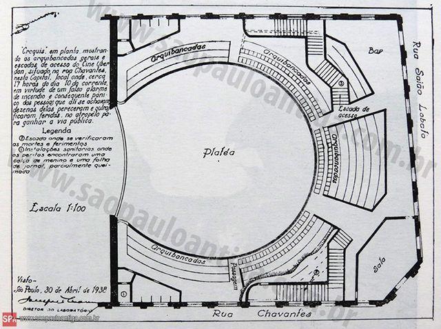 Elegante e imponente, o Oberdan era um empreendimento da Sociedade Italiana Leale Oberdan e posteriormente foi vendido para a Empresa Teatral Paulista. O Oberdan foi um cinema que impressionava pelo luxo em suas escadarias, na sala de exibição, no hall e principalmente em sua fachada.clique para ampliar