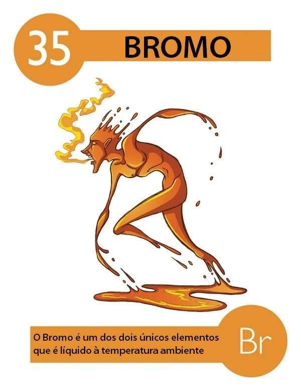 Isolado através da concentração de água em salinas em 1826, o Bromo, cujo símbolo é Br, possui número atômico 35 e massa atômica 80 u. Assim como o Mercúrio, é líquido em temperatura ambiente. Além disso, é volátil, denso e instável, podendo evaporar facilmente em temperaturas comuns, formando um vapor avermelhado. Também possui uma alta capacidade de oxidação, além da capacidade de dissolução em compostos orgânicos apolares, como o álcool. Os vapores do bromo irritam olhos e garganta. Pode