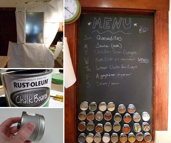 21 Inspiring Ways To Use Chalkboard Paint On a Kitchen 7