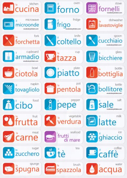 Italian Language Stickers vocabularysticker... Más