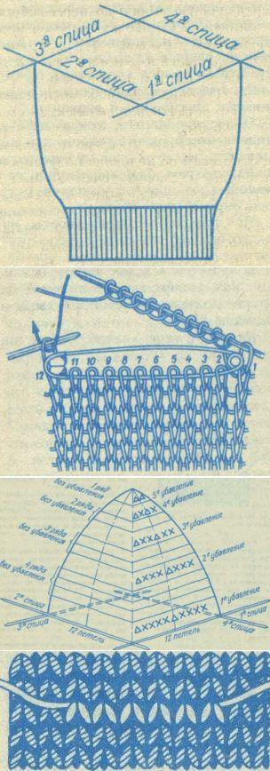 Варежки. Техника вязания варежек. Образование отверстия для большого пальца…