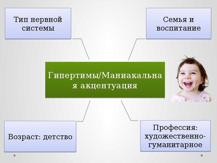 Психотипы и НЛП