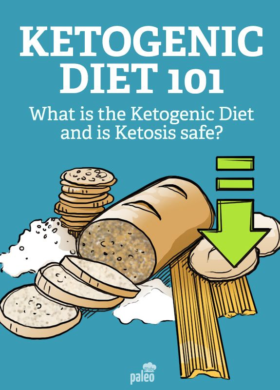 The Keto Diet Is Gaining Popularity, but Is It Safe?