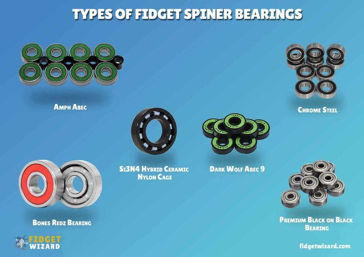 65 best Fid spinner images on Pinterest