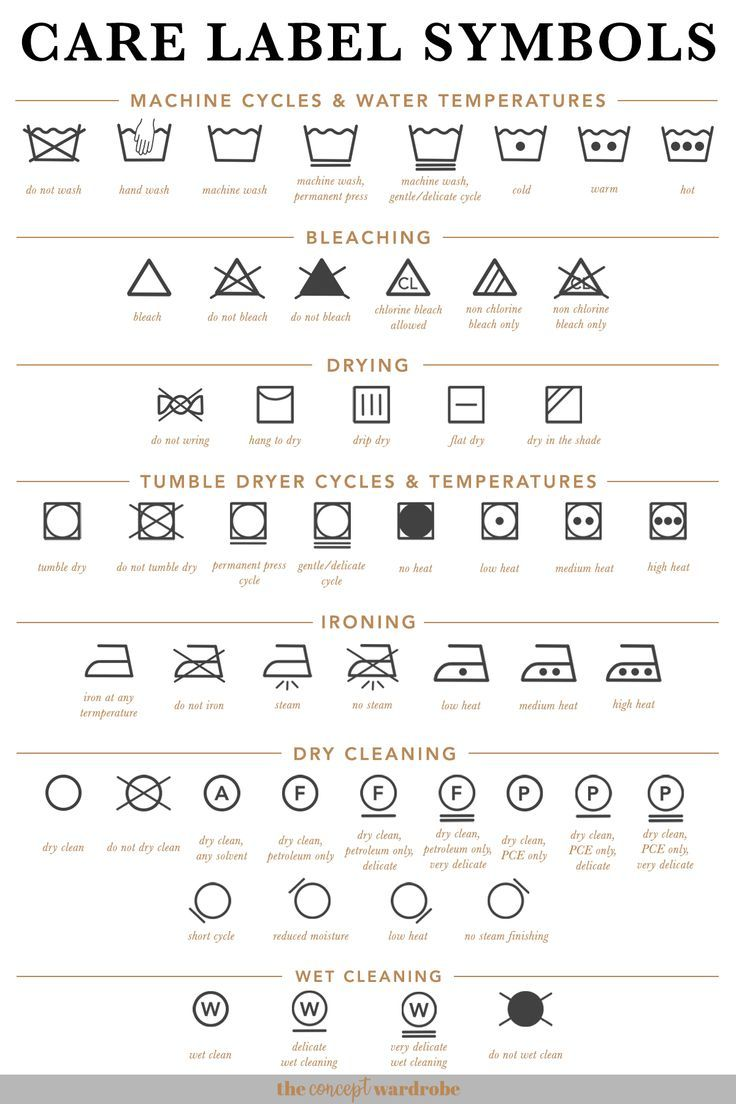 Guide To Vintage Collars Necklines In 2020 Care Label Symbols Clothing Care Symbols Clothing Care Label