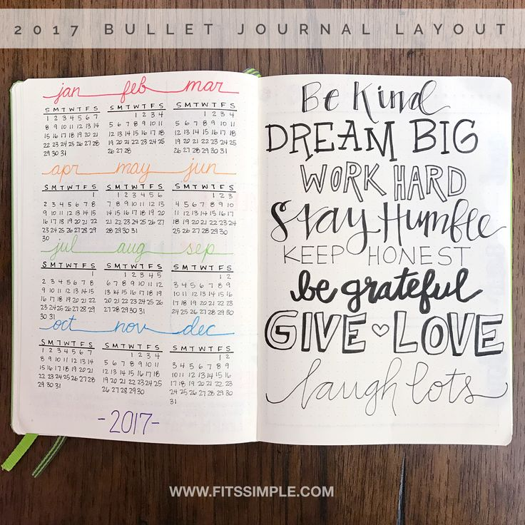 Welcome to my 2017 Bullet Journal. Moving from my manifestation page I start building my year at a glance spread with my simple calendar view on the left and words that I want to reflect on each and everytime I visit my at-a-glance page.