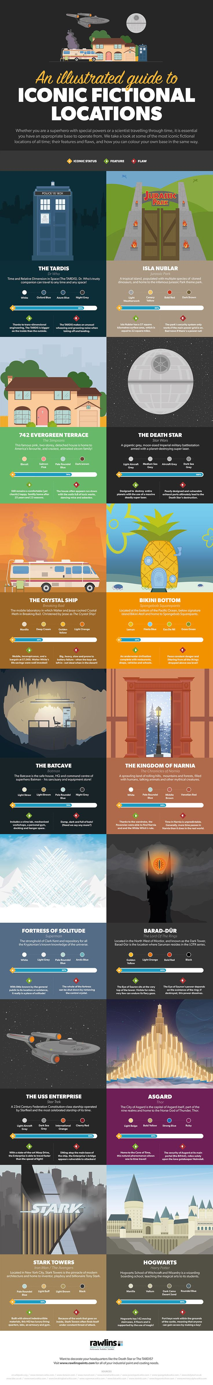 An Illustrated Guide to Iconinc Fictional Locations #infographic #Entertainment