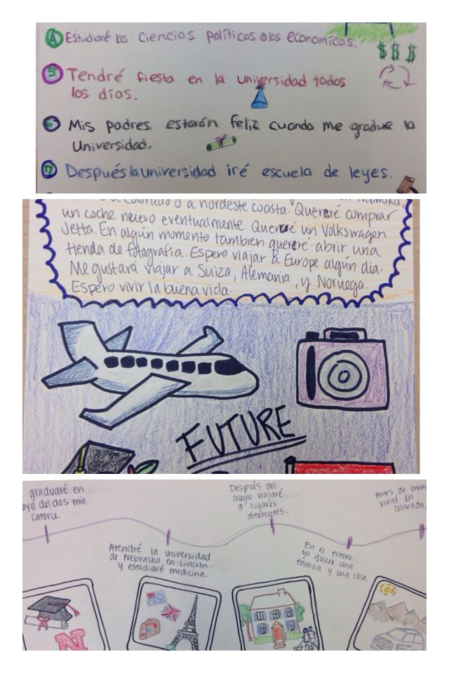 Future tense in Spanish. This assignment is to reinforce the usage of the future tense. Students write 10 of their goals and illustrate at least 4 of them. Great way to review the FUTURE tense.