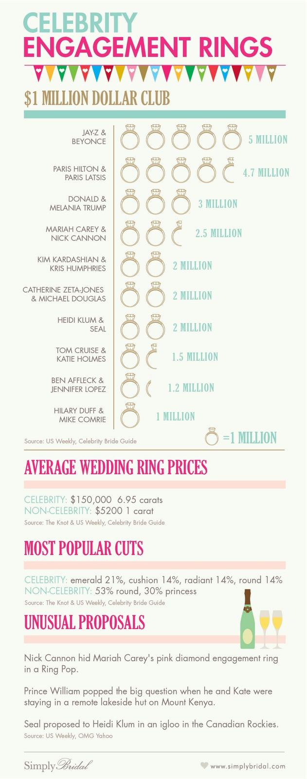 Wedding & Bridal Trivia Quiz Questions & Fun from ...