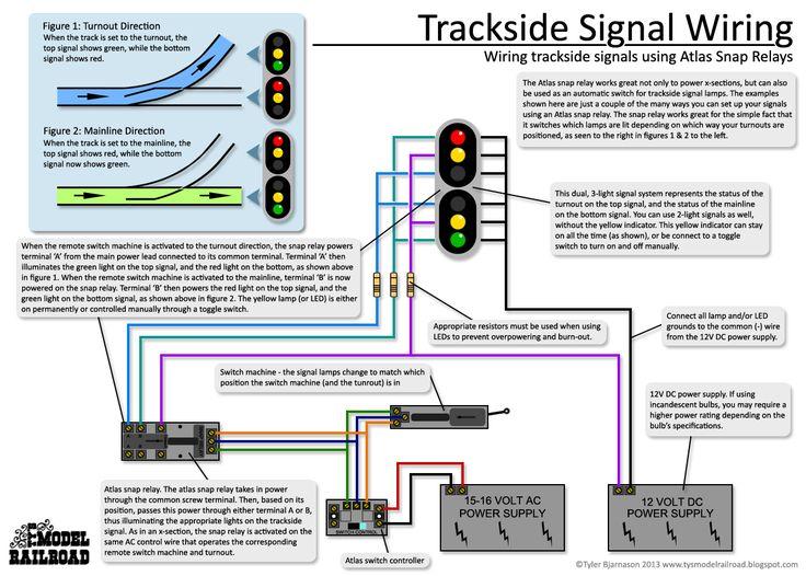 f57a19bc04fa75f549e9d6dee8c0782d led lamp model train?b=t marco jesus (y2snow) on pinterest