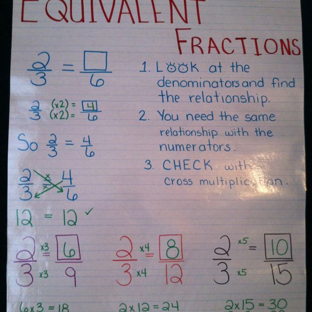 25 best ideas about equivalent fractions chart on pinterest fraction chart math fractions. Black Bedroom Furniture Sets. Home Design Ideas