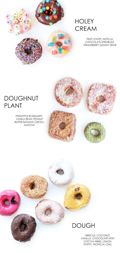 » Aww Sam NYC Tour – Guide to New York's Best Donuts!