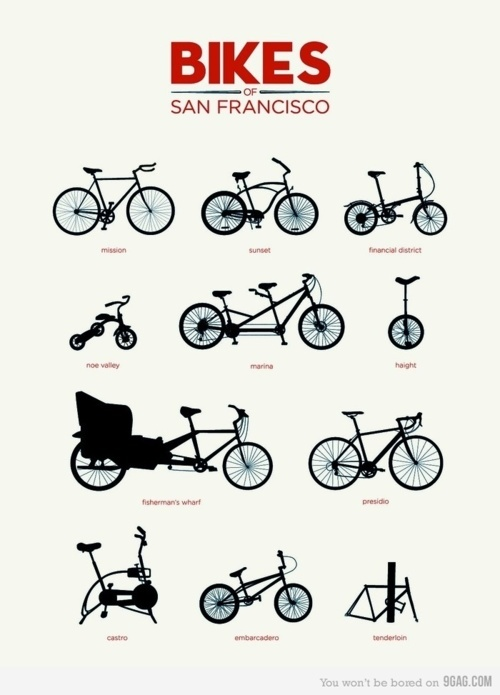 bikes of san francisco, lol