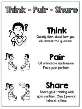 Think Pair Share Poster Printable:{ B&W } CKLA