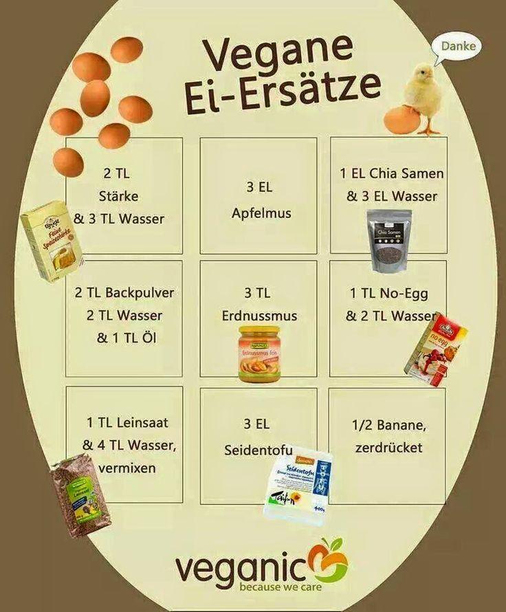 Ersatz und Alternativen zu Milch, Ei, Gelantine  & Co.  http://vegan-kochen-vegane-rezepte.blogspot.de/2015/02/ersatz-und-alternativen-zu-milch-ei.html