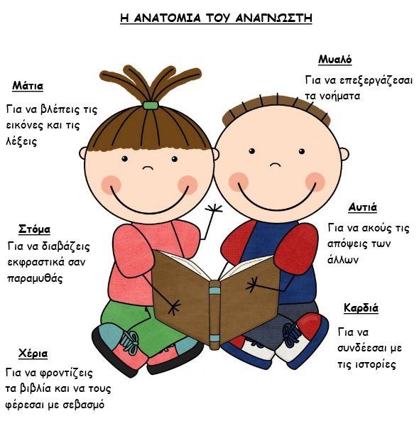 Anatomia anagnwsti
