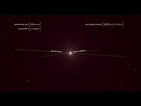 Aurinkokunta läpi valonnopeudella