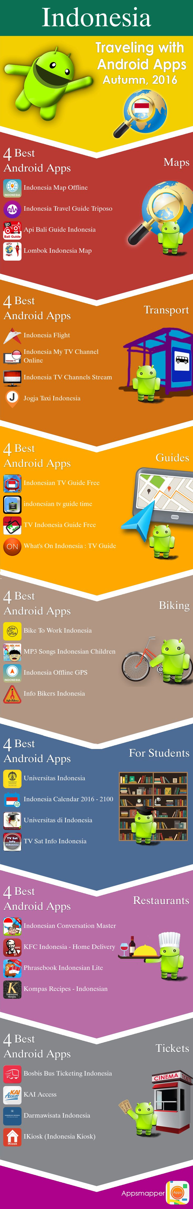 Indonesia Android apps: Travel Guides, Maps, Transportation, Biking, Museums, Parking, Sport and apps for Students.