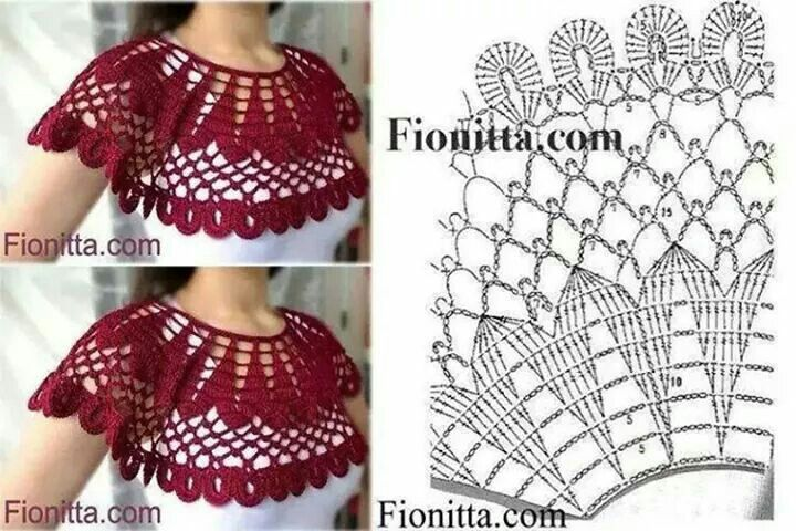 Stitch crochet pattern chal