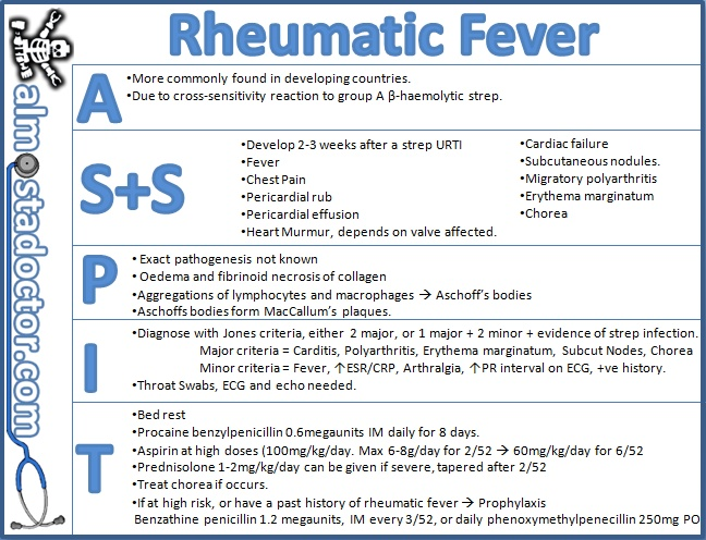 rheumatic fever causes symptoms and treatment Rheumatic fever — comprehensive overview covers symptoms, causes, treatment of this strep throat complication.