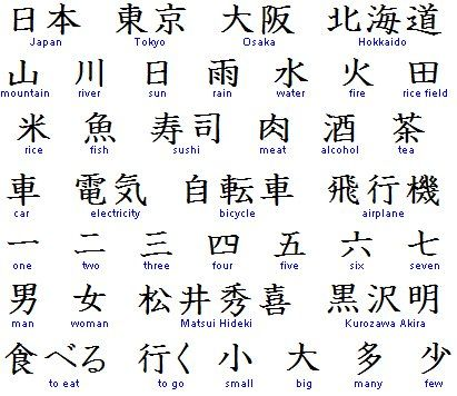 Super Les 25 meilleures idées de la catégorie Alphabet japonais sur  NH13