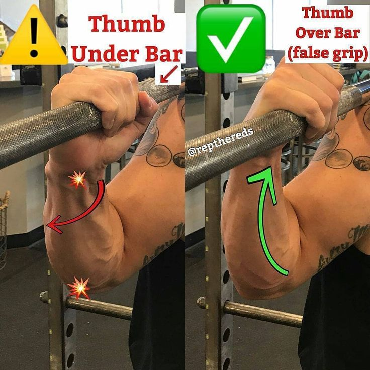 How to wrist to elbow positioning during the low bar squat