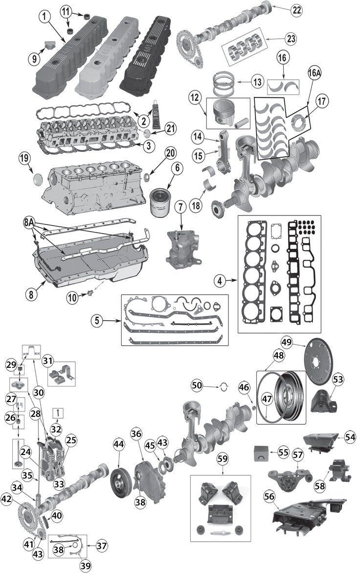 27 mejores imágenes de Jeep CJ7 Parts Diagrams en