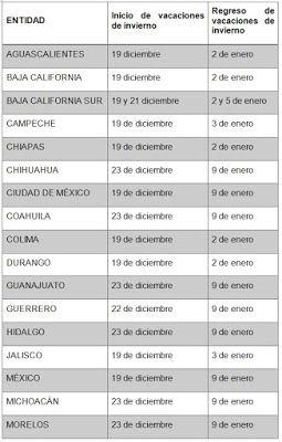 Definen entidades periodo vacacional de diciembre: SEP