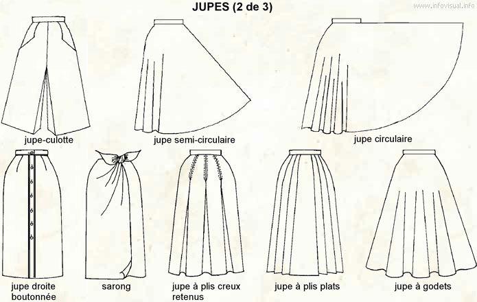 Jupes 2