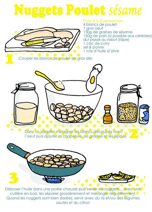 alors TIP TOP, je fais cette recette souvent, les enfants adorent !!!