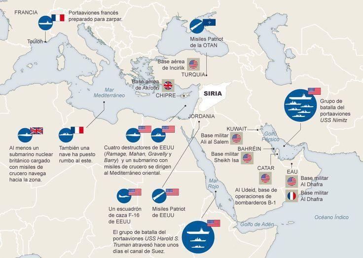 Fuerzas militares en la región de Siria | EL PAÍS