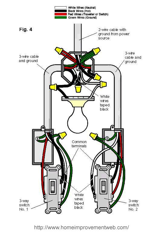 451 best electric images on pinterest, Wiring house