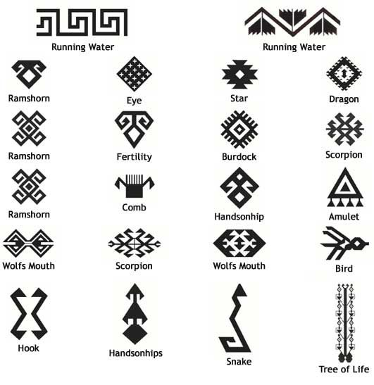 Ancient witchcraft symbols below are the oriental rug symbols along