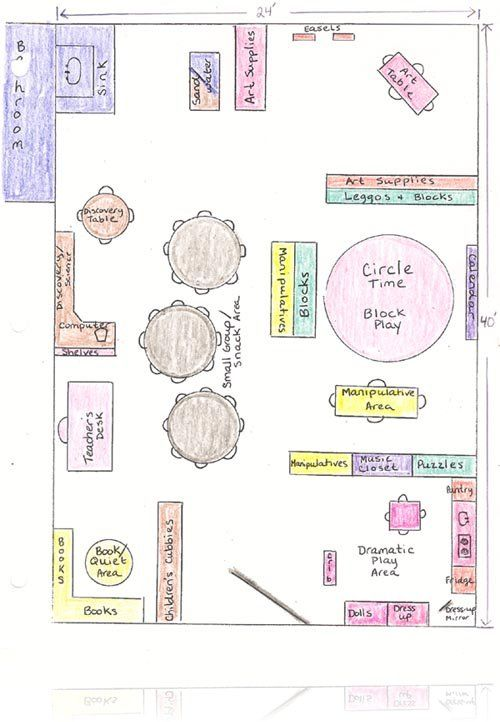Classroom Design In Preschool : Stunning preschool classroom floor plan decorating