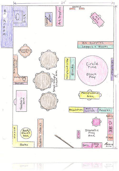 Best 25+ Preschool classroom layout ideas on Pinterest ...