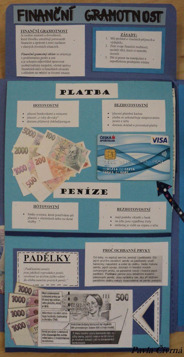 Finanční gramotnost - Lapbook 3. část