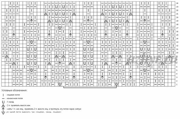 Схема ажурного узора спицами 20
