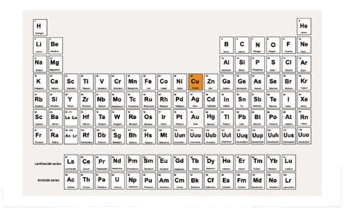 Copper is a solid when at room temperature Chemistry Element - fresh periodic table titanium atomic mass