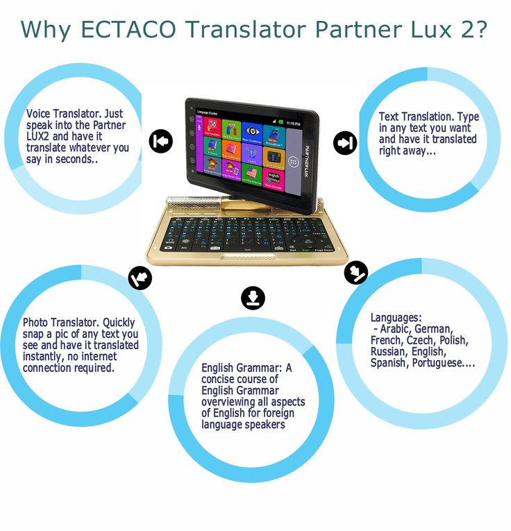 Why ECTACO Translator Partner Lux 2?
